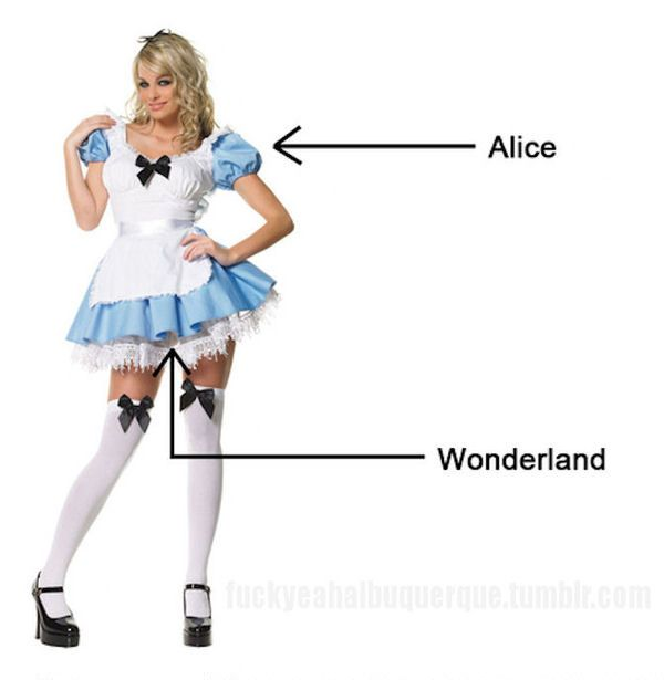 Allice in Wonderland